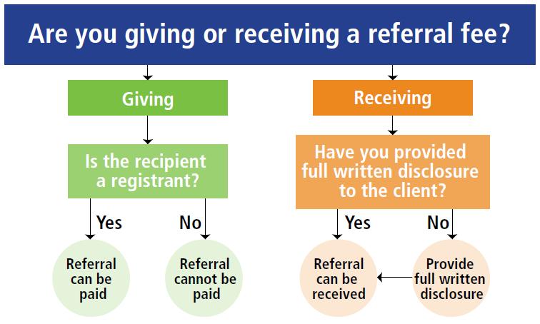 Referral fee chart